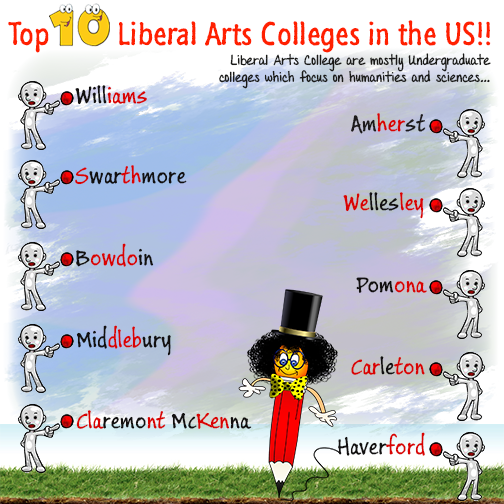 Top 10 Liberal Arts Colleges in the USA
