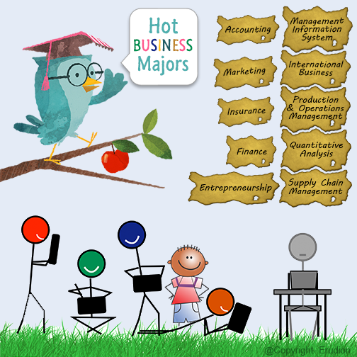 Hot Business Majors